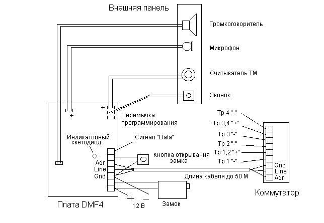 Рис.1. Схема подключения платы домофона и расположение элементов управления.
